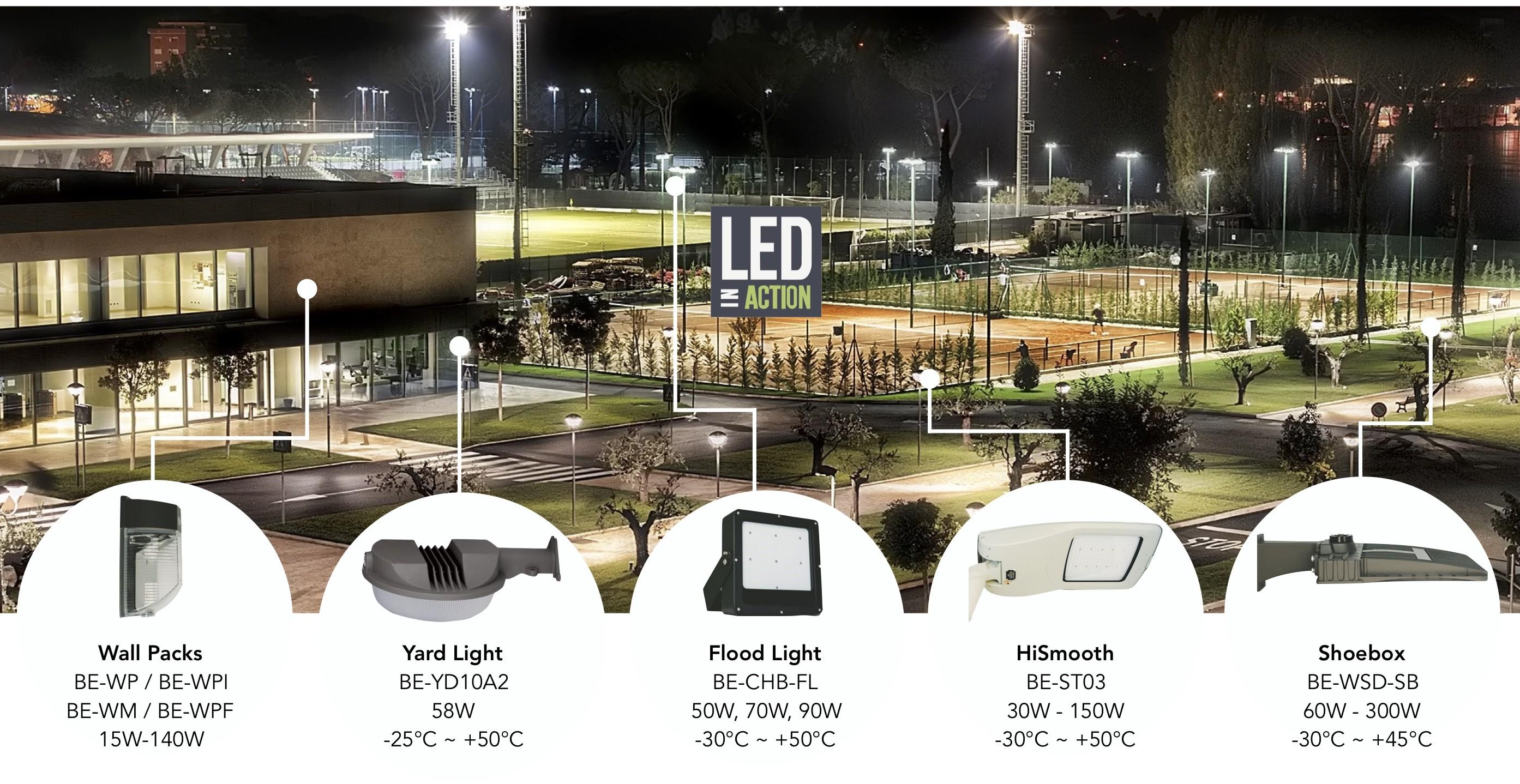 5 Outdoor Led Lights For Dark Winter Months Ledinaction